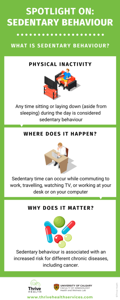 Sedentary Behavior